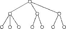 Иерархическая модель данных - Студенческий портал