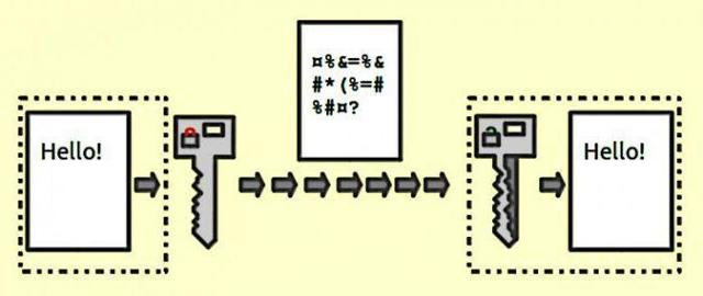 Алгоритмизация. Понятие алгоритма. Свойства и способы описания алгоритмов. - Студенческий портал