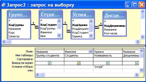 Язык запросов по образцу QBE - Студенческий портал