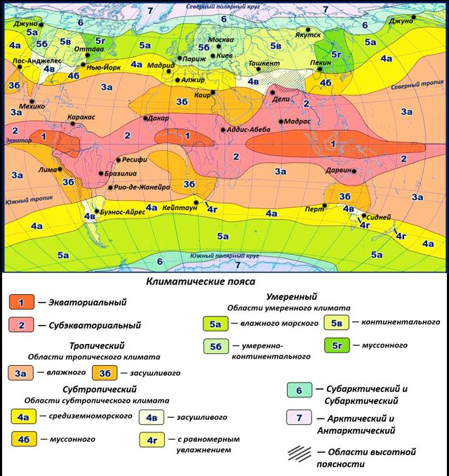 Климатические пояса - Студенческий портал