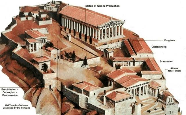 Греческий полис как социально-политический организм - Студенческий портал