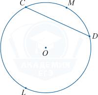 Формулы круга и окружности - Студенческий портал