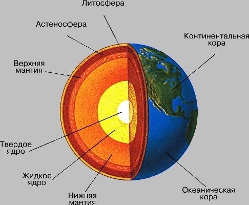Строение земной коры - Студенческий портал