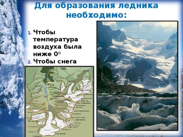 Подземные воды и ледники - Студенческий портал