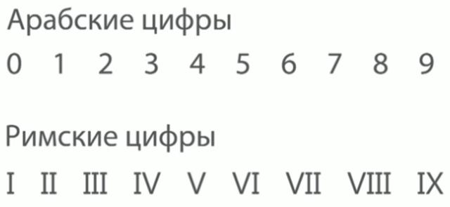 Взаимно простые числа, их свойства - Студенческий портал