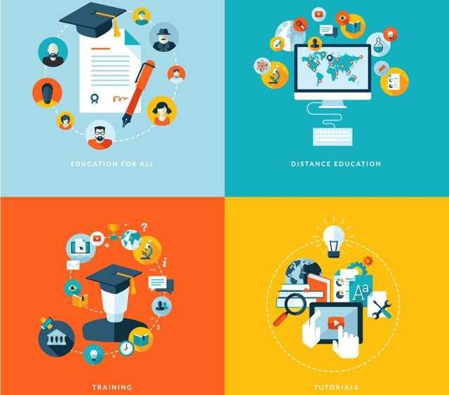 Обучение и развитие персонала - Студенческий портал