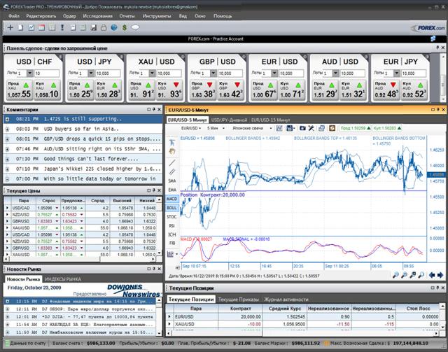 Валютная биржа - Студенческий портал