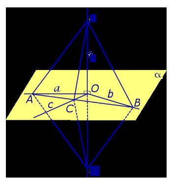 Перпендикулярные прямые - Студенческий портал