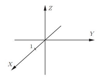 Как найти длину вектора - Студенческий портал