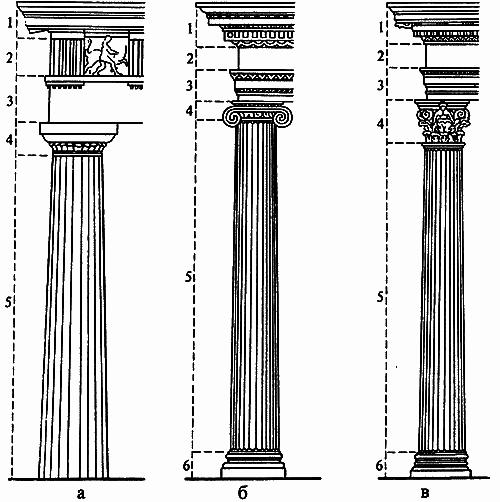 Пелопоннес в VIII-VI вв. до н.э. Общие условия развития. - Студенческий портал