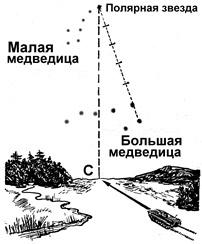 Стороны горизонта - Студенческий портал