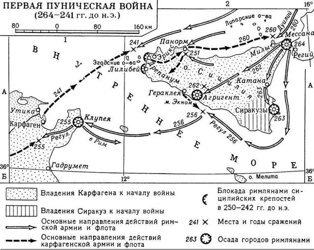 Первая Пуническая война 264-241 гг. до н.э. - Студенческий портал