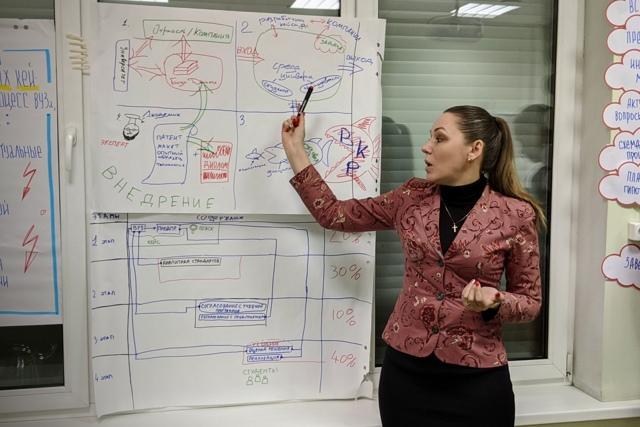 Управление качеством - Студенческий портал