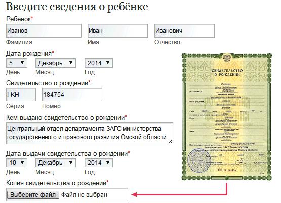 Обязанности муниципалитетов перед гражданами - Студенческий портал