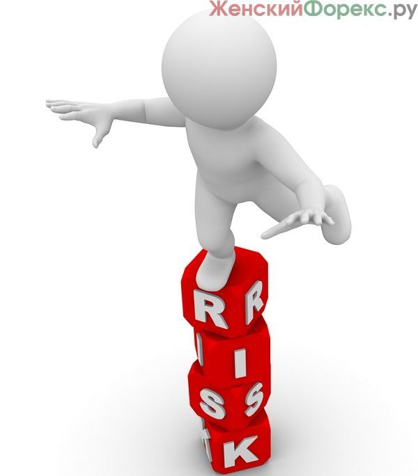 Виды валютного риска - Студенческий портал