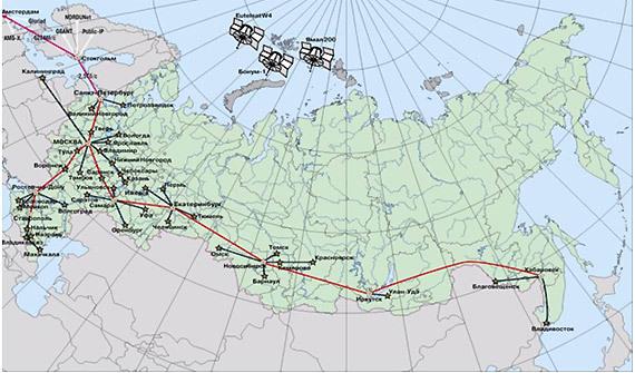 Россия на карте мира - Студенческий портал