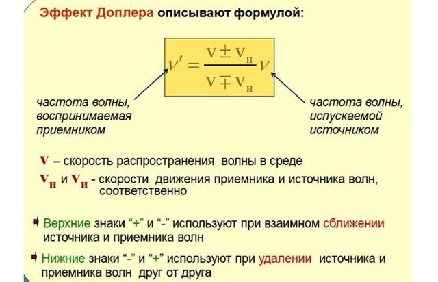 Эффект Доплера - Студенческий портал